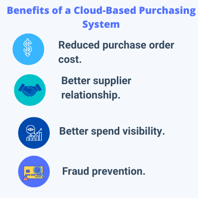 Benefits_of_a_purchasing_system