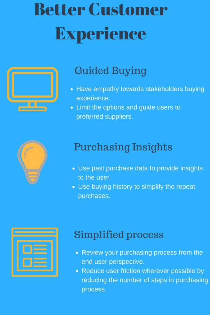 benefits of digital procurement