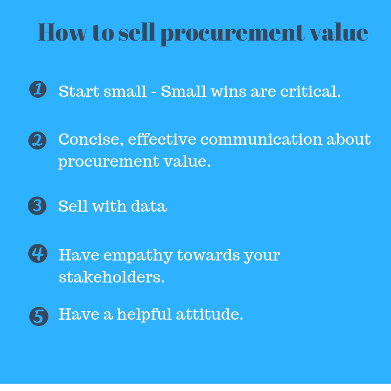 How to sell procurement value