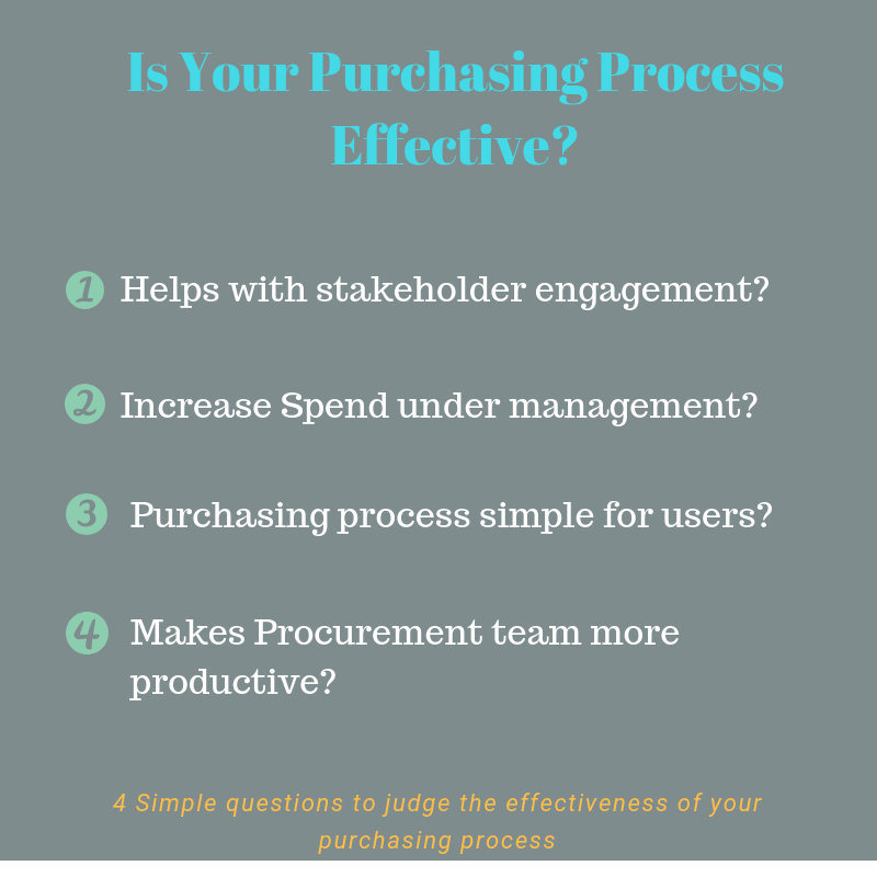 Simplifying Your Purchasing Process - [6 proven techniques]