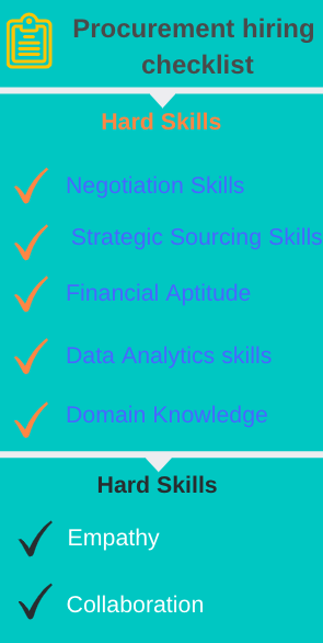 Procurement hiring skills - checklist