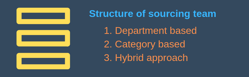 Structure of sourcing team