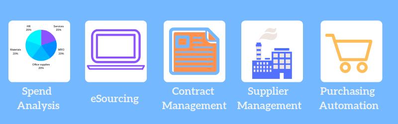 procurement technology