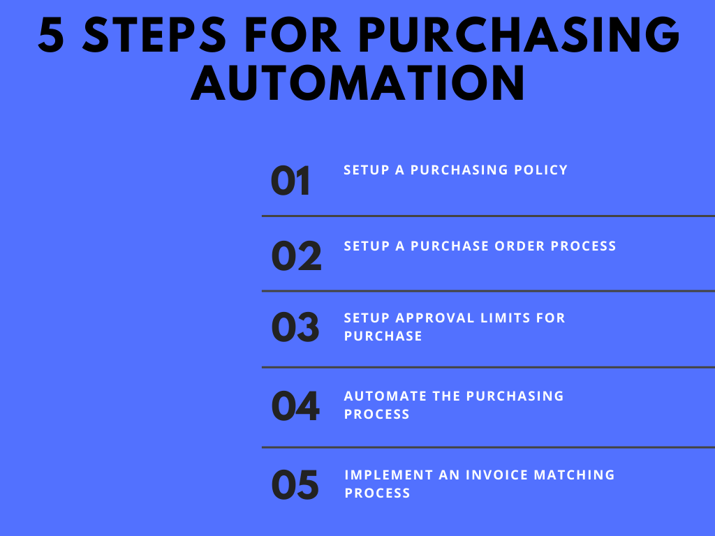 5 steps for purchasing automation in QuickBooks
