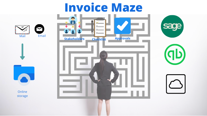 Invoice maze