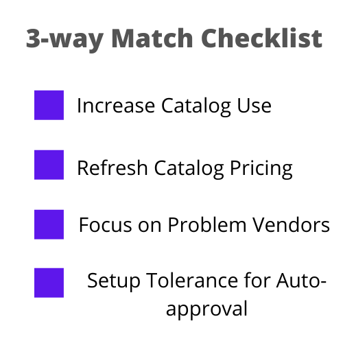 3-way Checklist