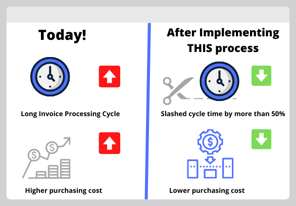before_after_invoice_processing