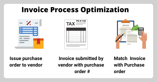 invoice_process_optimization