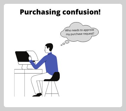 purchase_approval_confusion