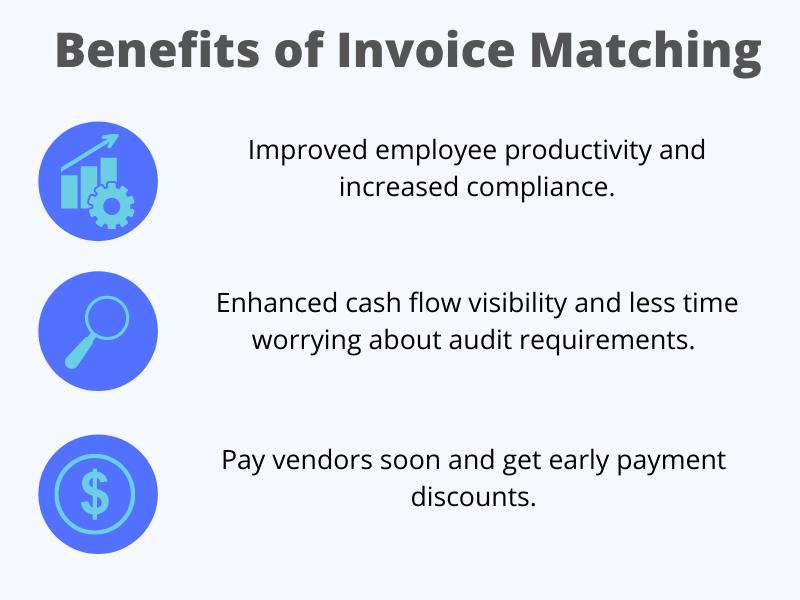 Benefits of Invoice Matching