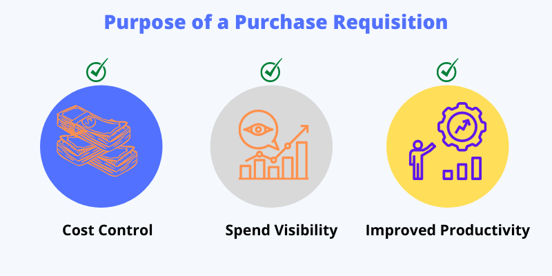 Purpose of a Purchase Requisition