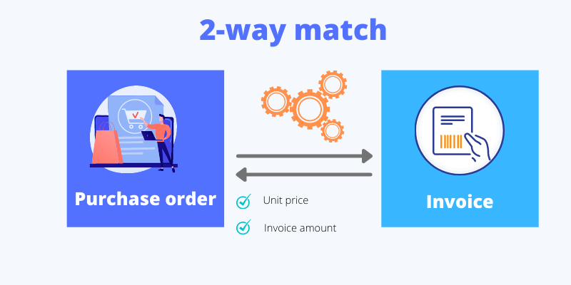 PO and Invoice matching