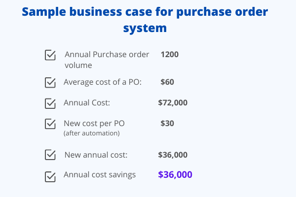 Business case for purchase order