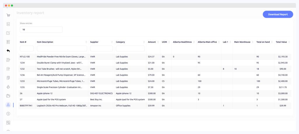 Inventory_report